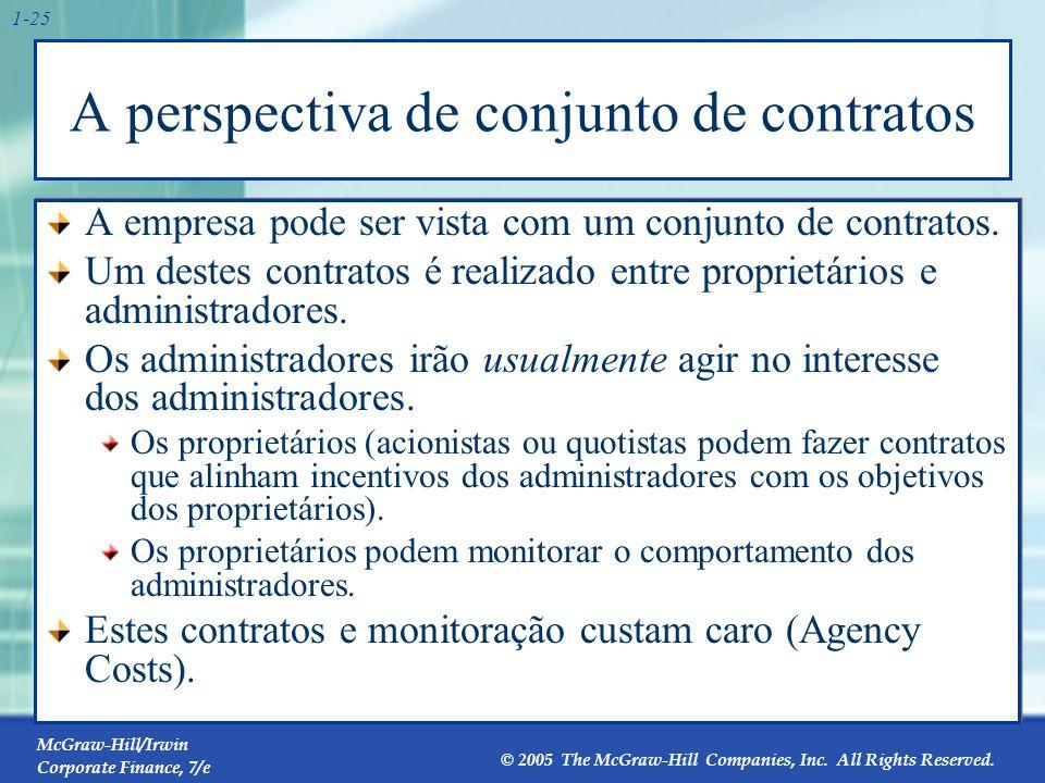 Objetivos dos administradores