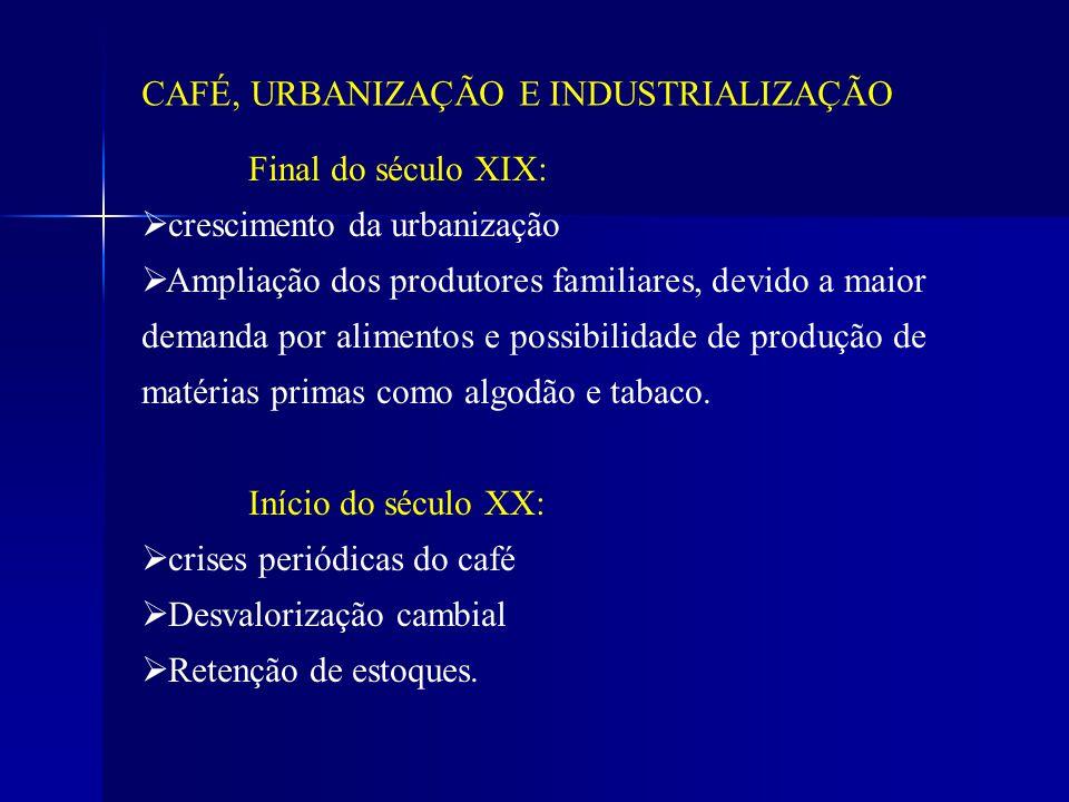 CAFÉ, URBANIZAÇÃO E INDUSTRIALIZAÇÃO