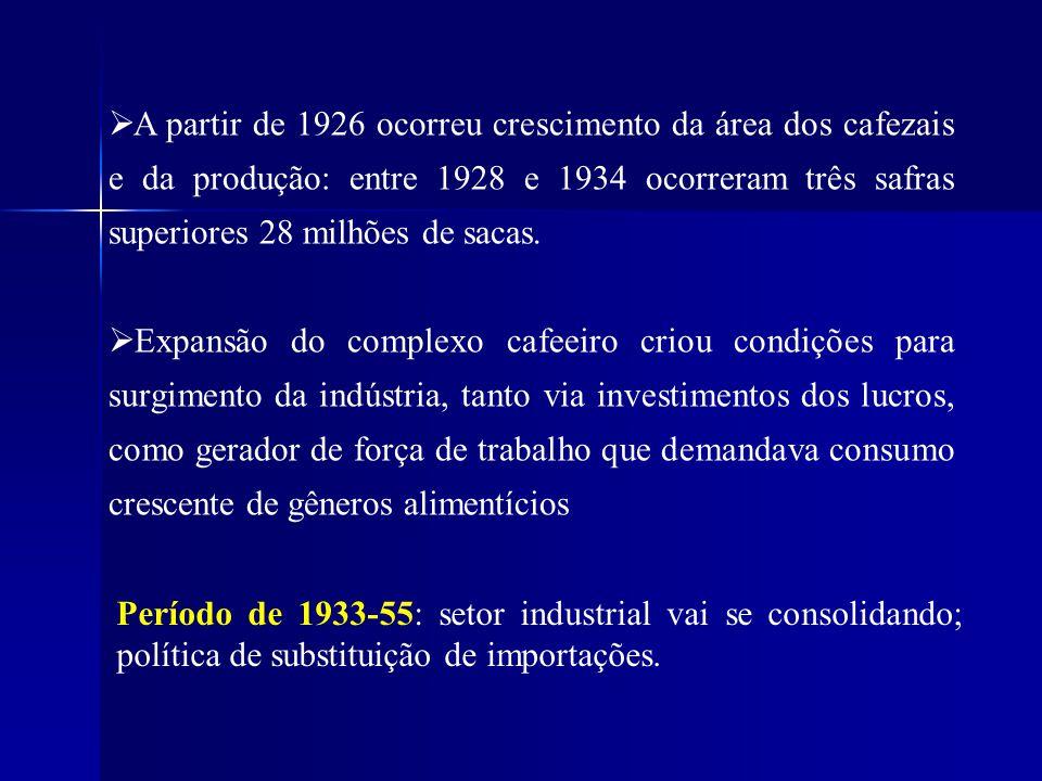 A partir de 1926 ocorreu crescimento da área dos cafezais e da produção: entre 1928 e 1934 ocorreram três safras superiores 28 milhões de sacas.