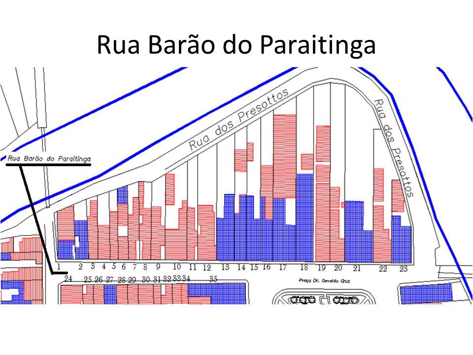 Rua Barão do Paraitinga
