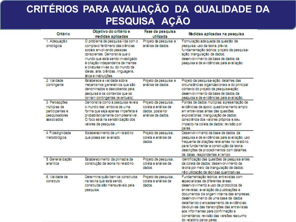 CRITÉRIOS PARA AVALIAÇÃO DA QUALIDADE DA PESQUISA AÇÃO