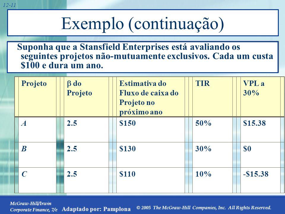 Usando a SML para estimar a Taxa de Descontos ajustada ao risco para Projetos