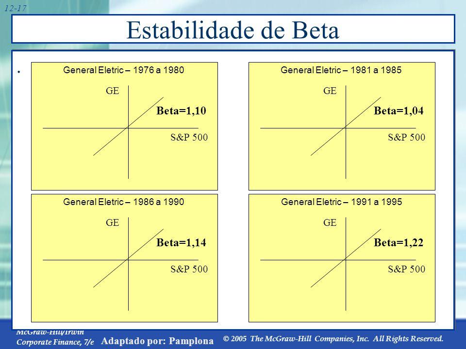 Utilização de Betas setoriais