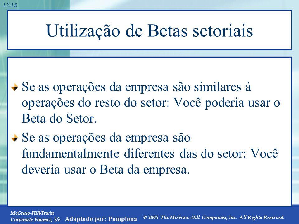 12.3 Determinantes de Beta Risco do Negócio Risco Financeiro