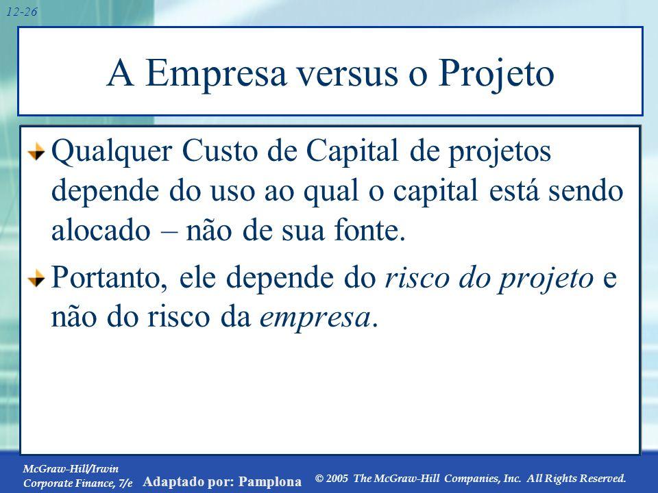 Orçamento de Capital & Risco do Projeto