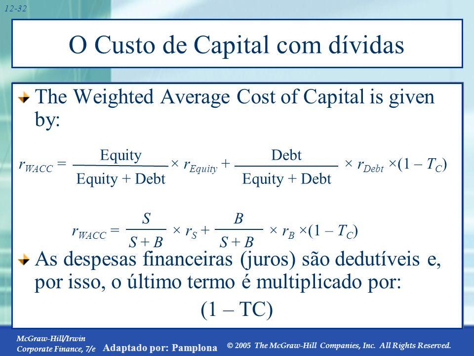 Custo Médio Ponderado de Capital - WACC