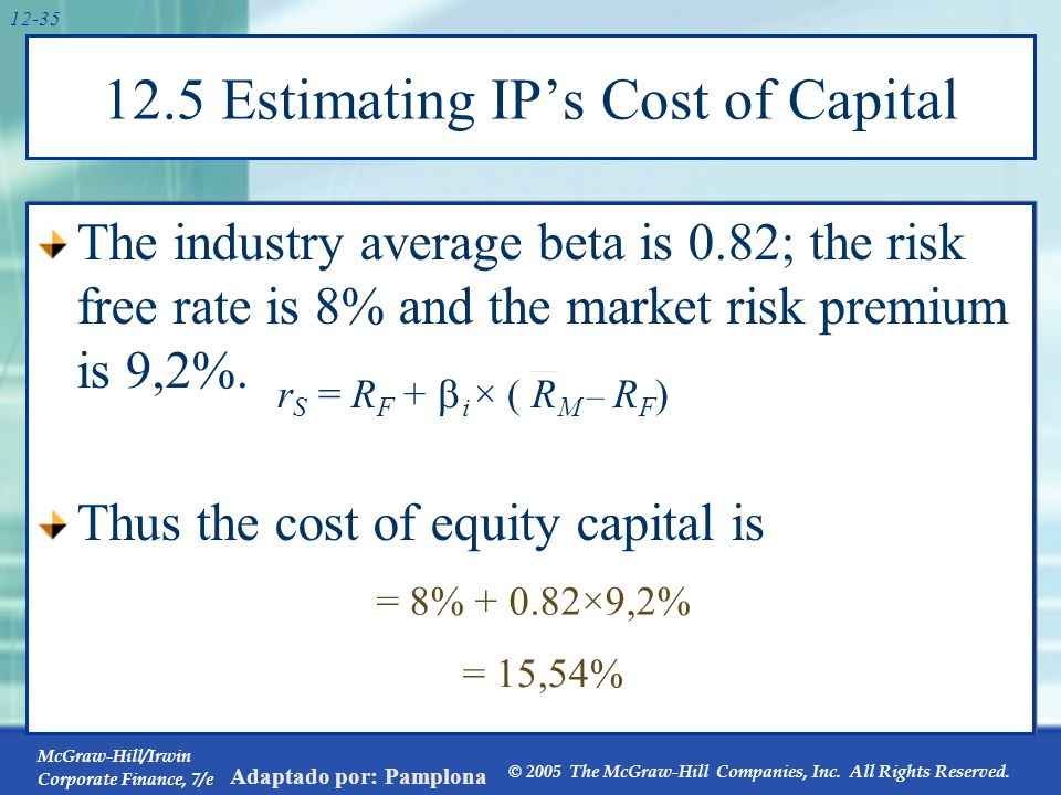 12.5 Estimating IP's Cost of Capital