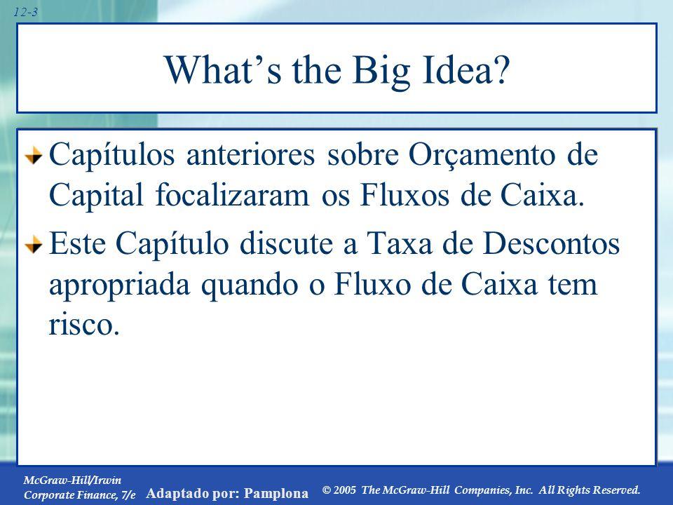 What's the Big Idea c Retorno Exigido Taxa de desconto apropriada
