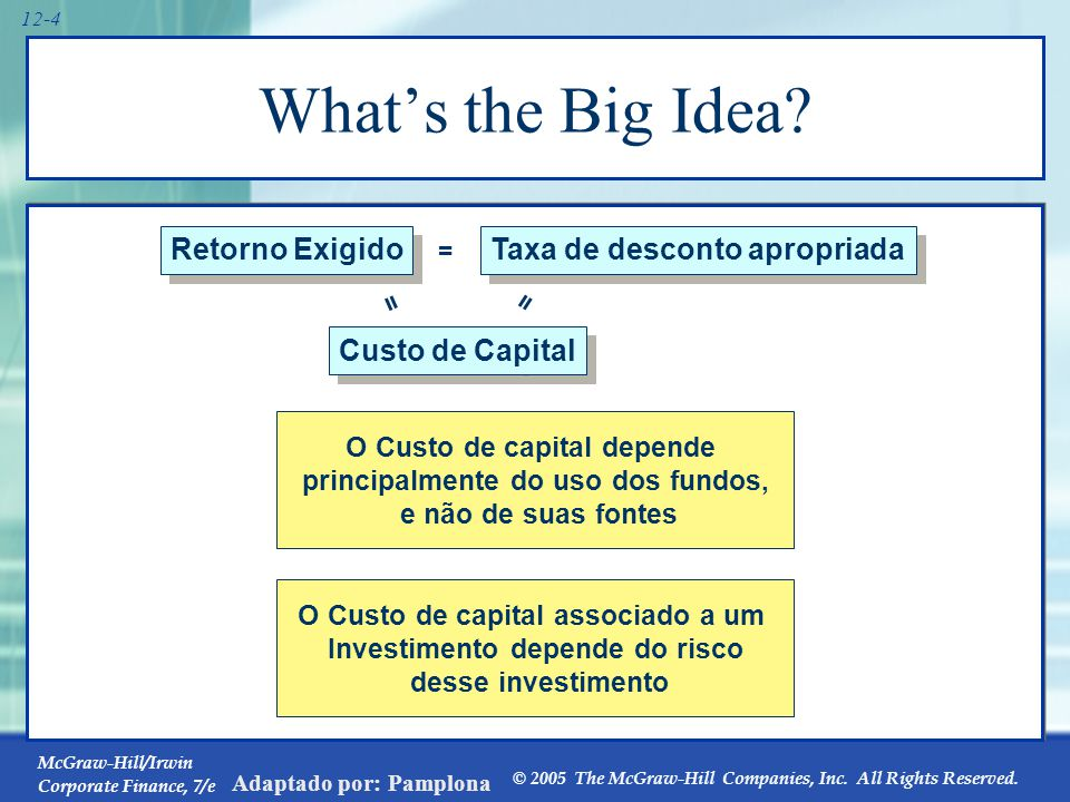 What's the Big Idea c Custo de Capital reflete