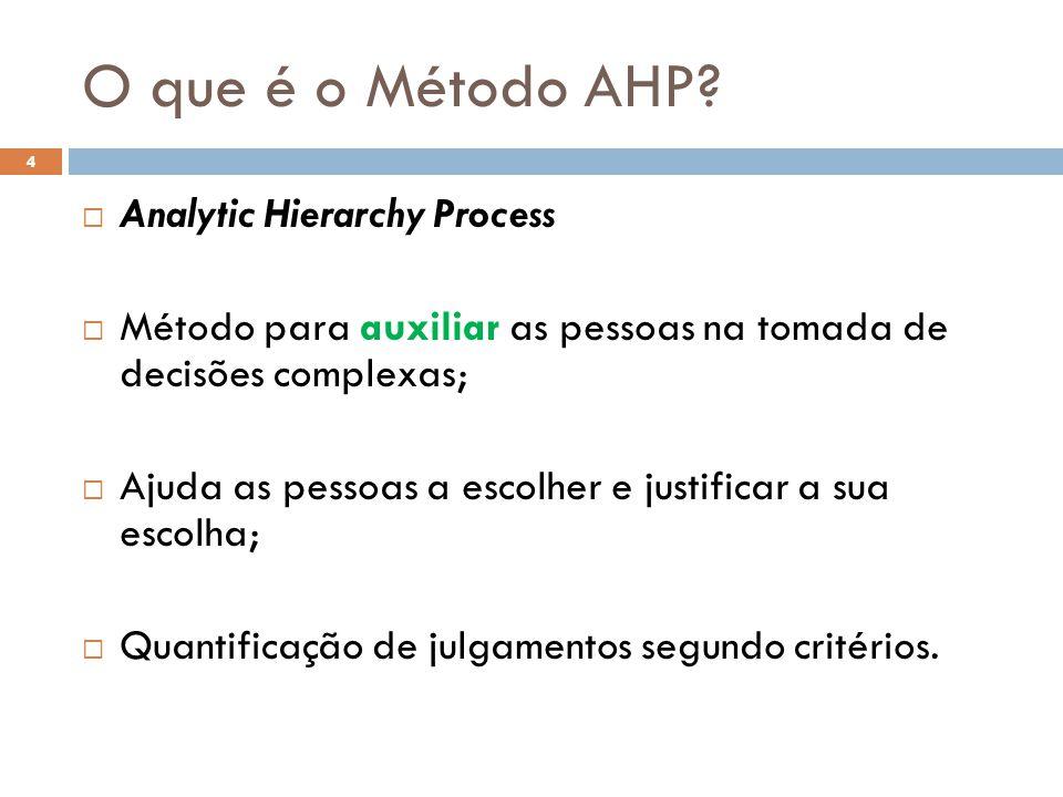 O que é o Método AHP Analytic Hierarchy Process