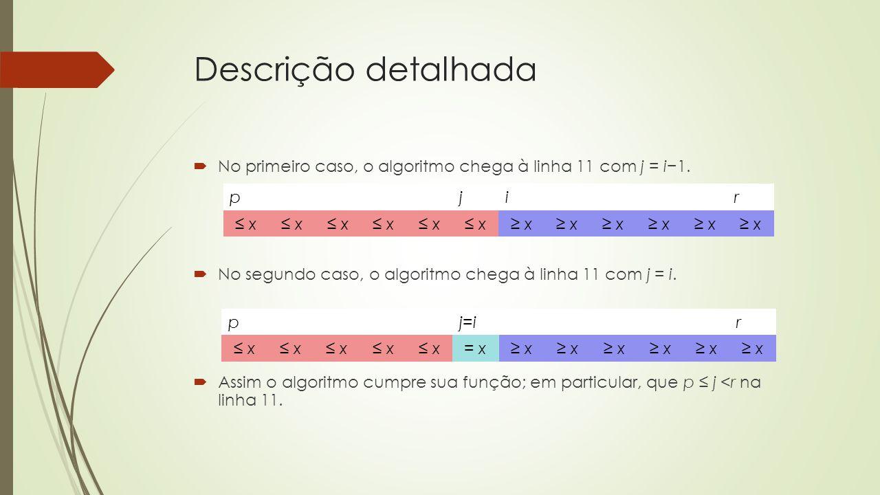 Descrição detalhada No primeiro caso, o algoritmo chega à linha 11 com j = i−1. No segundo caso, o algoritmo chega à linha 11 com j = i.