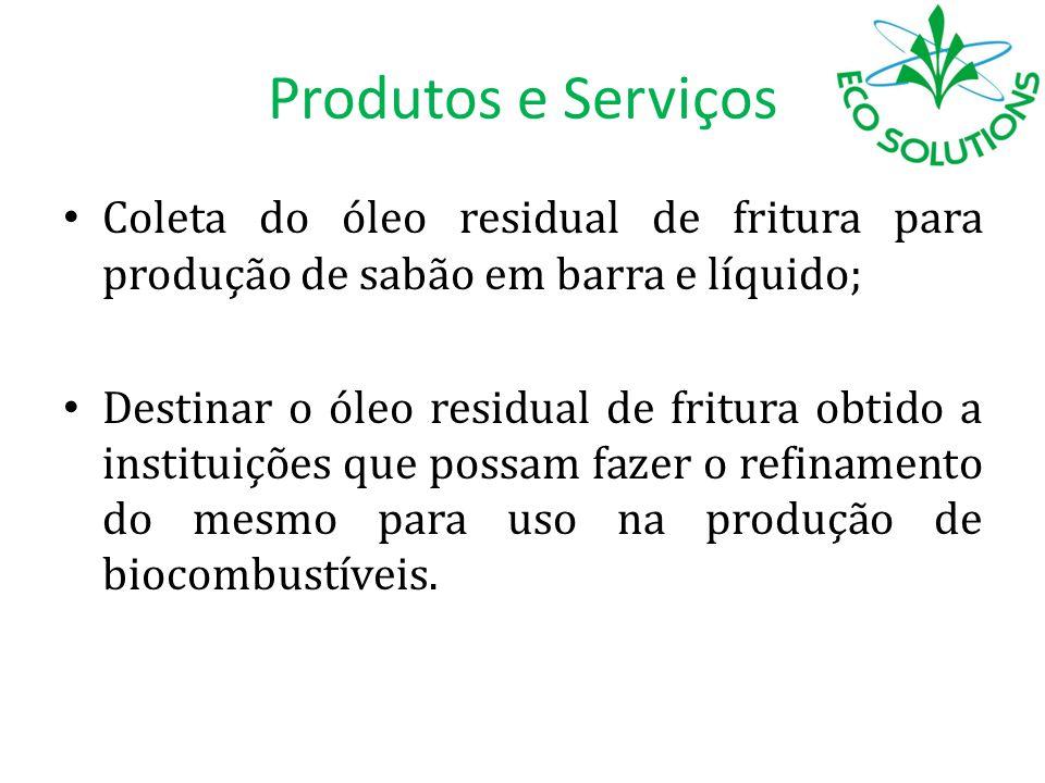 Produtos e Serviços Coleta do óleo residual de fritura para produção de sabão em barra e líquido;