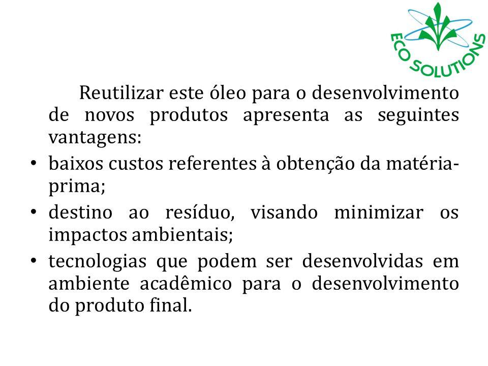 Reutilizar este óleo para o desenvolvimento de novos produtos apresenta as seguintes vantagens: