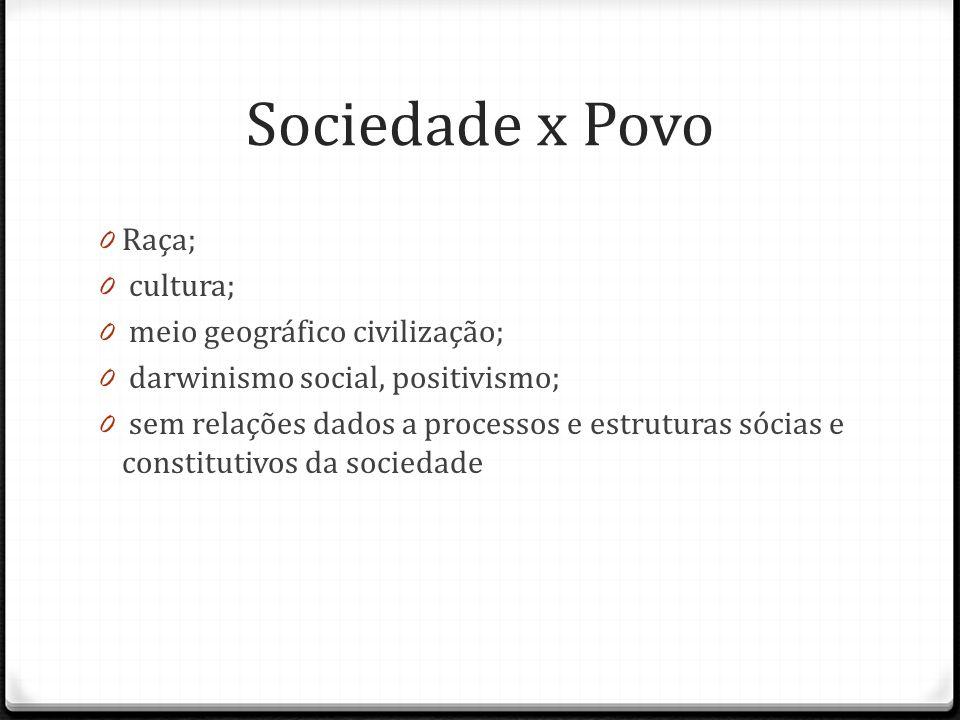 Sociedade x Povo Raça; cultura; meio geográfico civilização;
