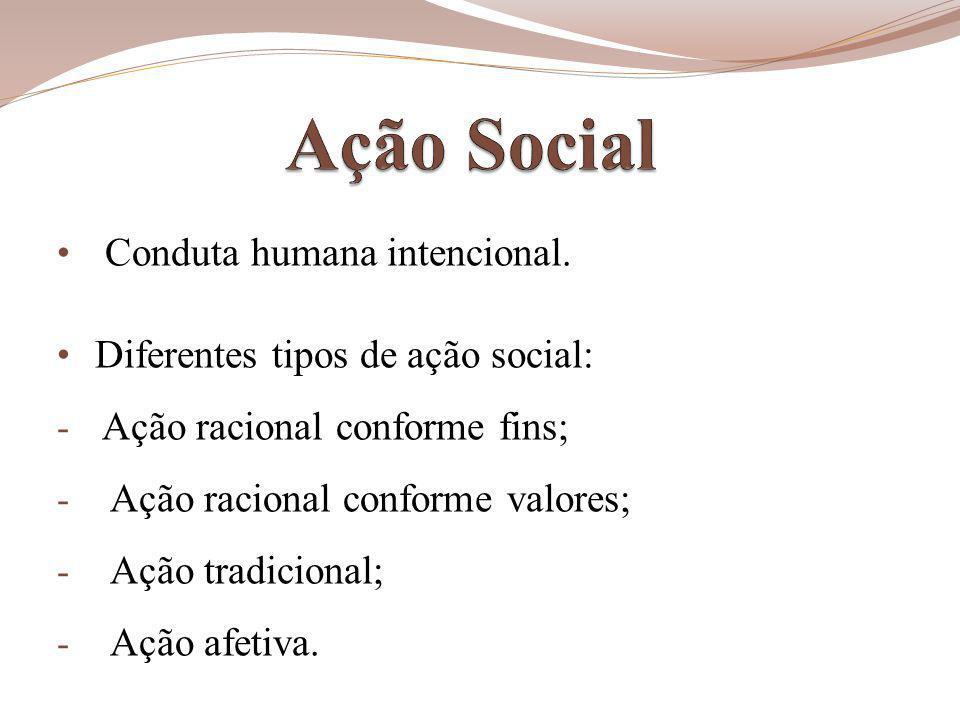 Ação Social Conduta humana intencional.