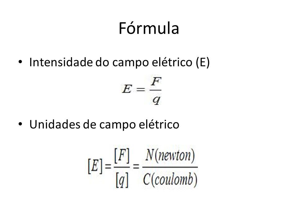 Fórmula Intensidade do campo elétrico (E) Unidades de campo elétrico