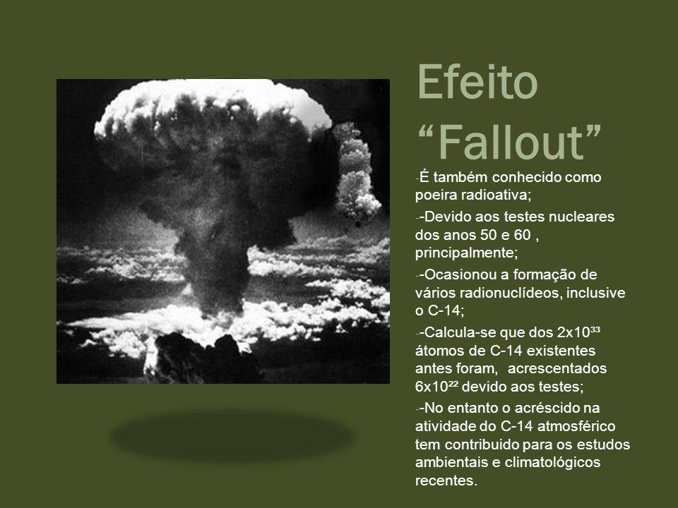 Efeito Fallout É também conhecido como poeira radioativa;