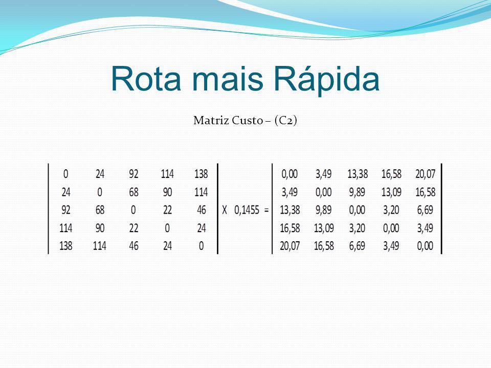 Matriz Custo – (C2)