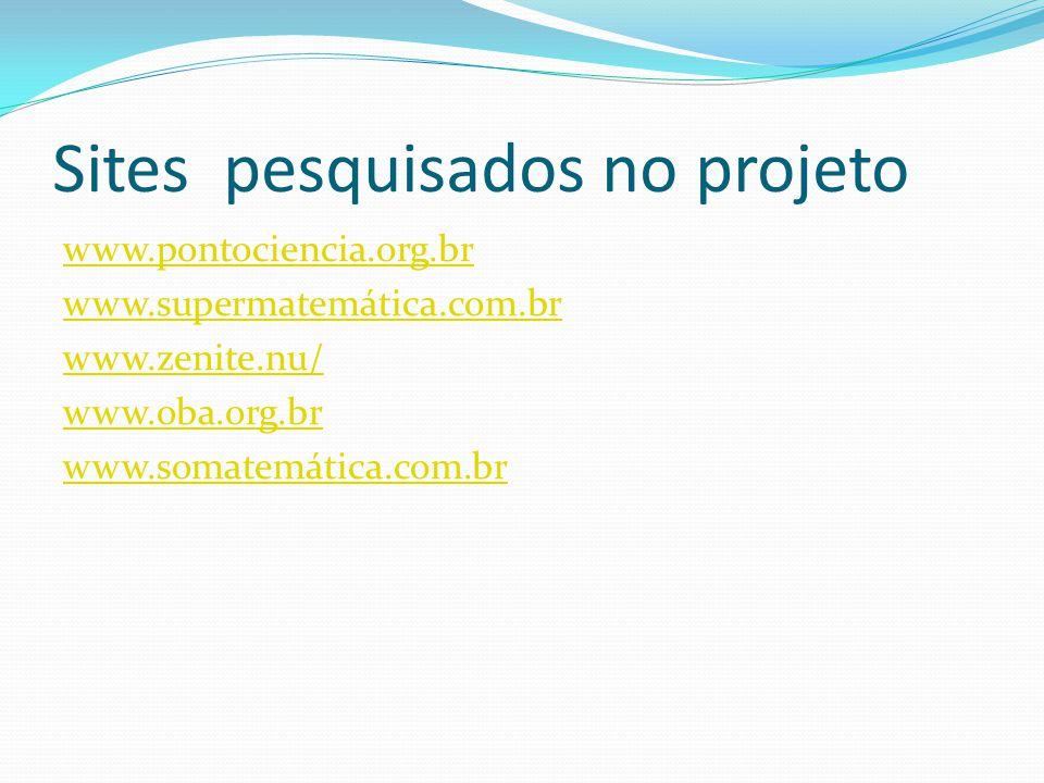 Sites pesquisados no projeto