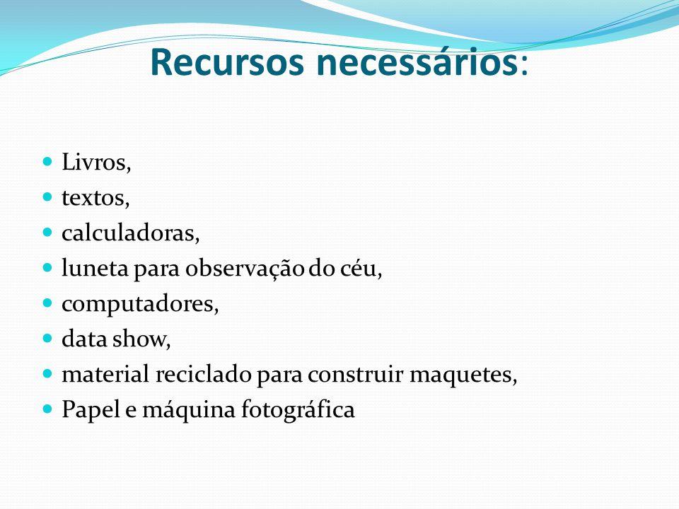 Recursos necessários: