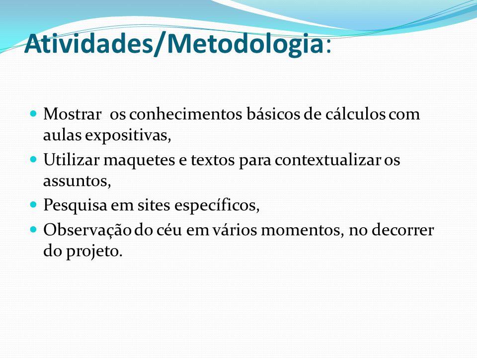 Atividades/Metodologia: