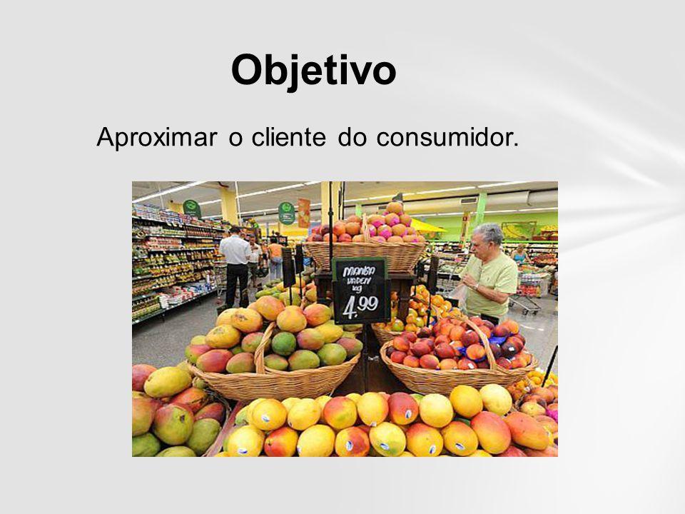 Objetivo Aproximar o cliente do consumidor.