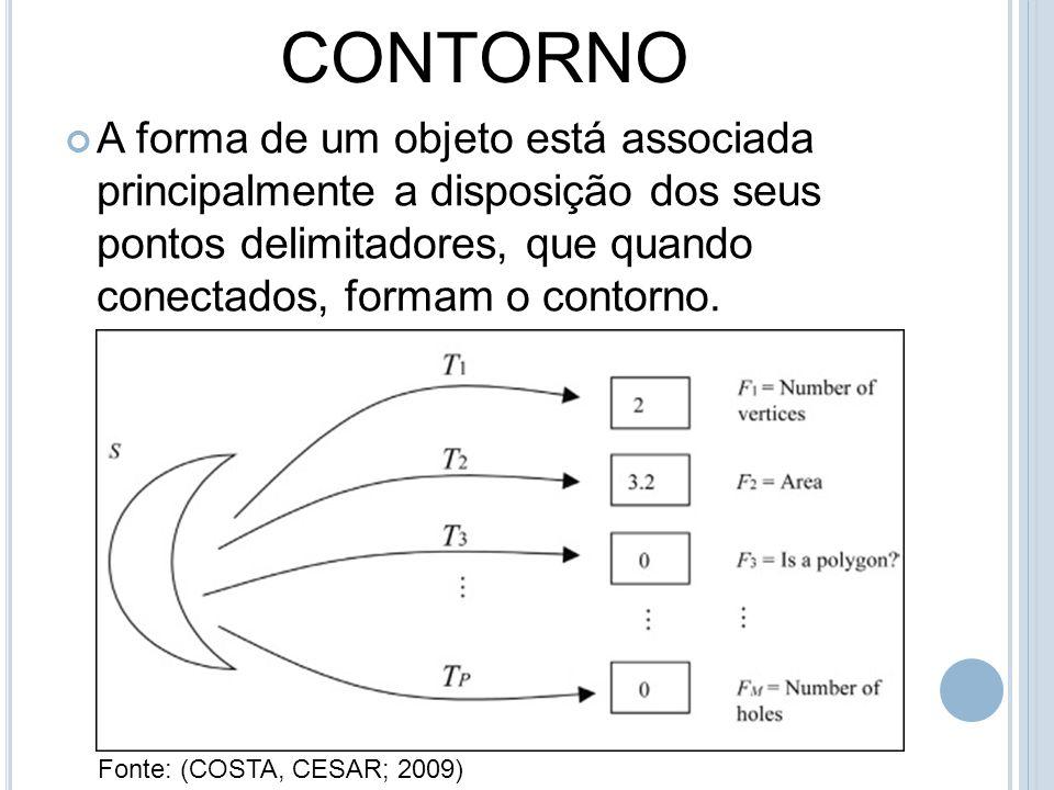 CONTORNO A forma de um objeto está associada principalmente a disposição dos seus pontos delimitadores, que quando conectados, formam o contorno.