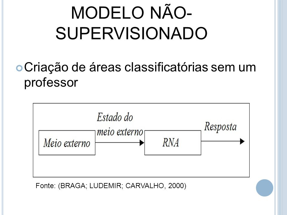 MODELO NÃO-SUPERVISIONADO