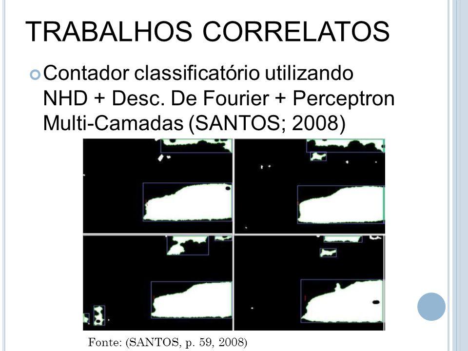 TRABALHOS CORRELATOS Contador classificatório utilizando NHD + Desc. De Fourier + Perceptron Multi-Camadas (SANTOS; 2008)
