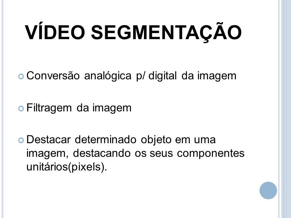 VÍDEO SEGMENTAÇÃO Conversão analógica p/ digital da imagem