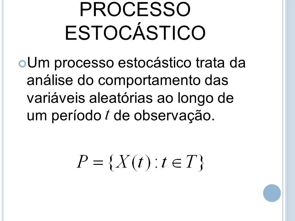 PROCESSO ESTOCÁSTICO Um processo estocástico trata da análise do comportamento das variáveis aleatórias ao longo de um período de observação.