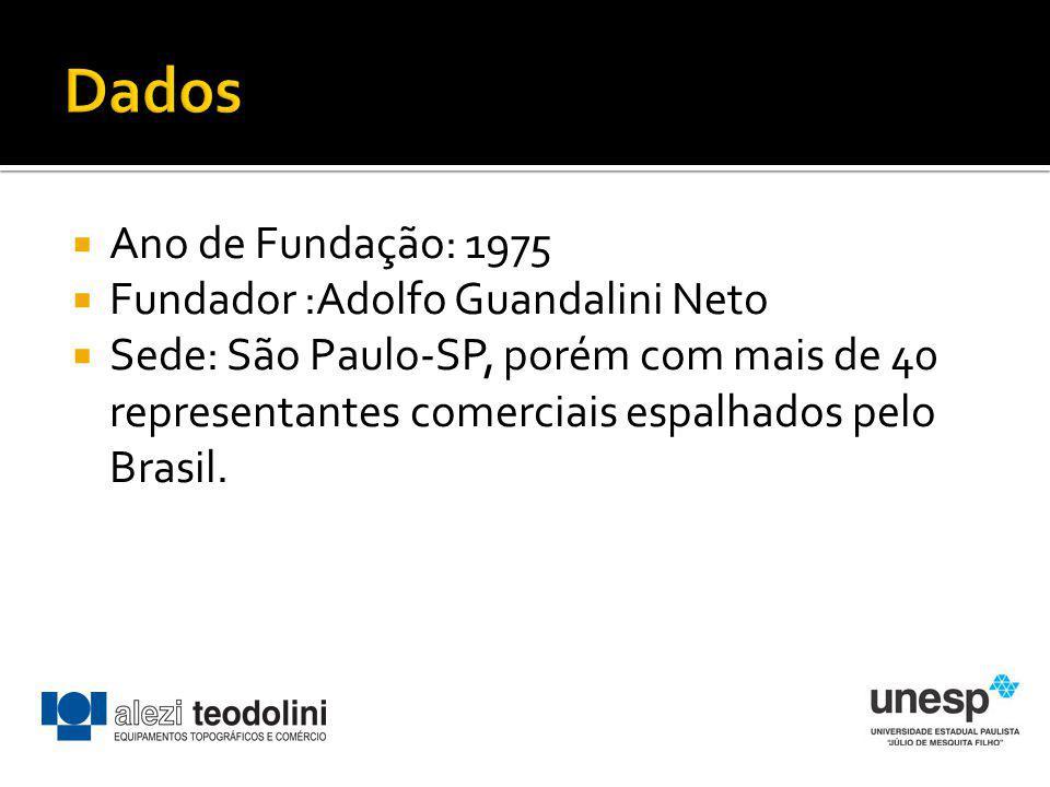 Dados Ano de Fundação: 1975 Fundador :Adolfo Guandalini Neto