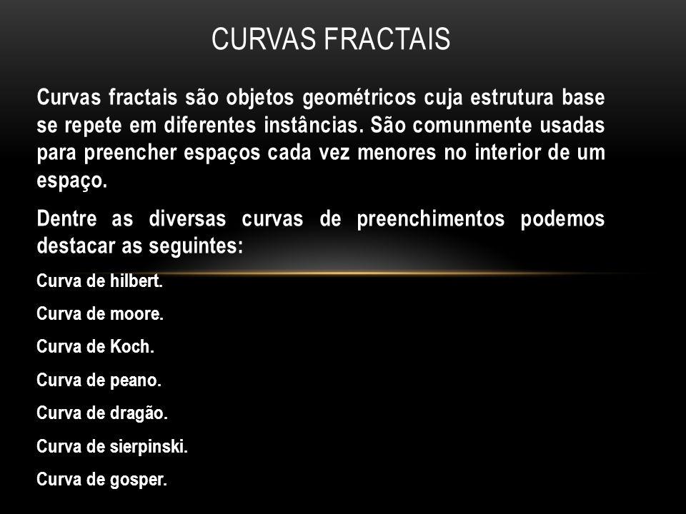 Curvas Fractais