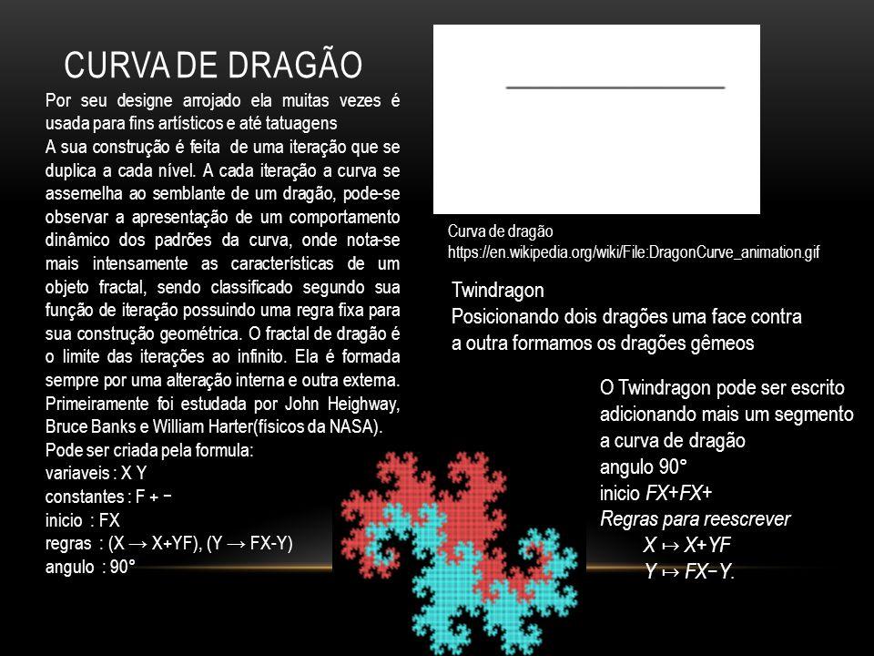 Curva de dragão Twindragon