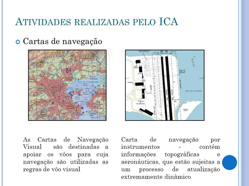 Atividades realizadas pelo ICA