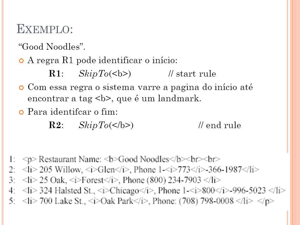 Exemplo: Good Noodles . A regra R1 pode identificar o início: