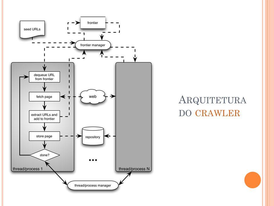 Arquitetura do crawler