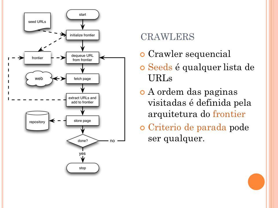 crawlers Crawler sequencial Seeds é qualquer lista de URLs
