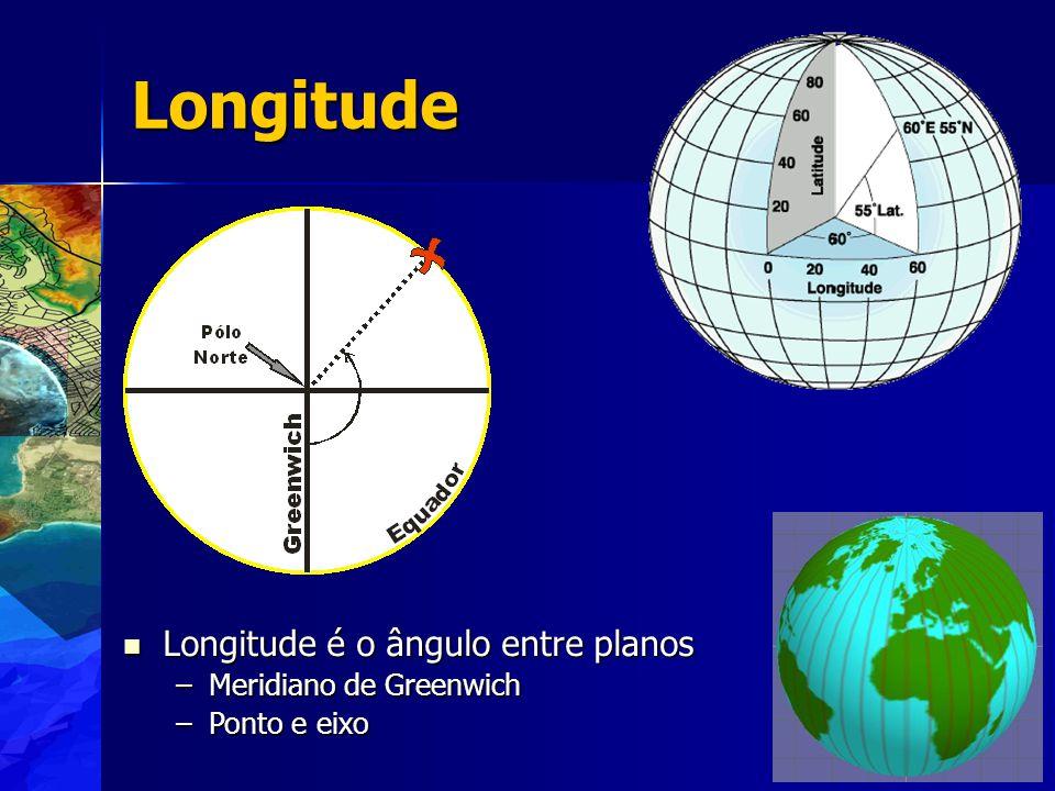 Longitude Longitude é o ângulo entre planos Meridiano de Greenwich