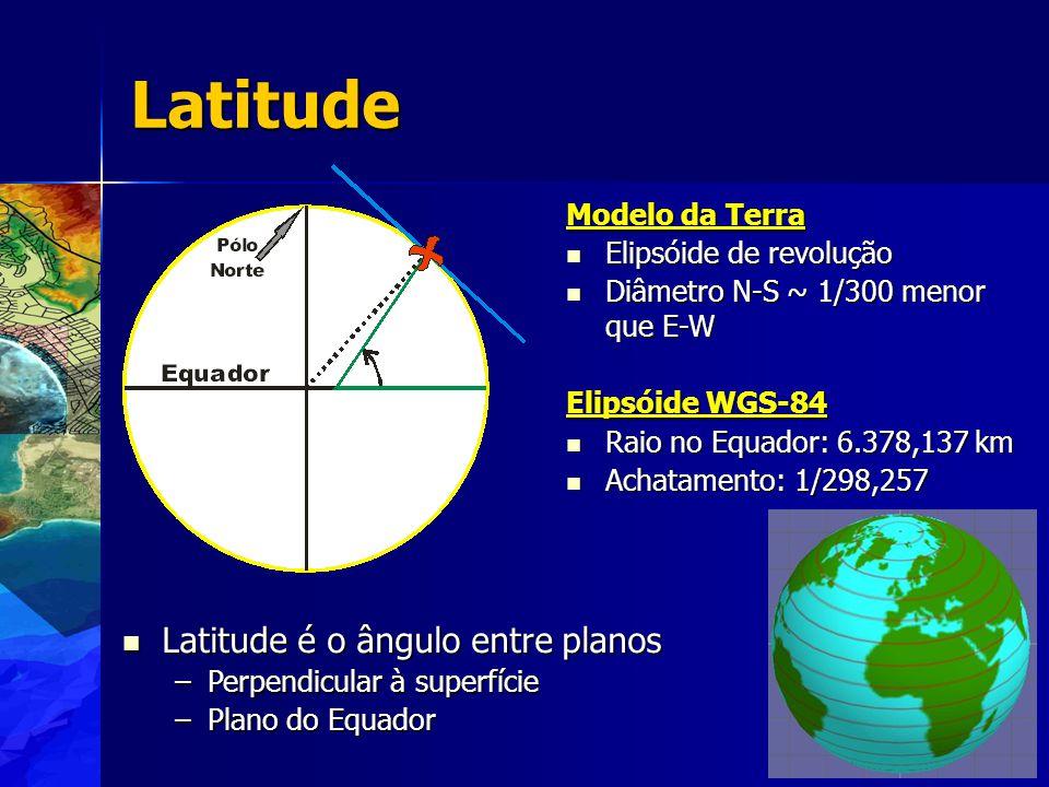 Latitude Latitude é o ângulo entre planos Modelo da Terra