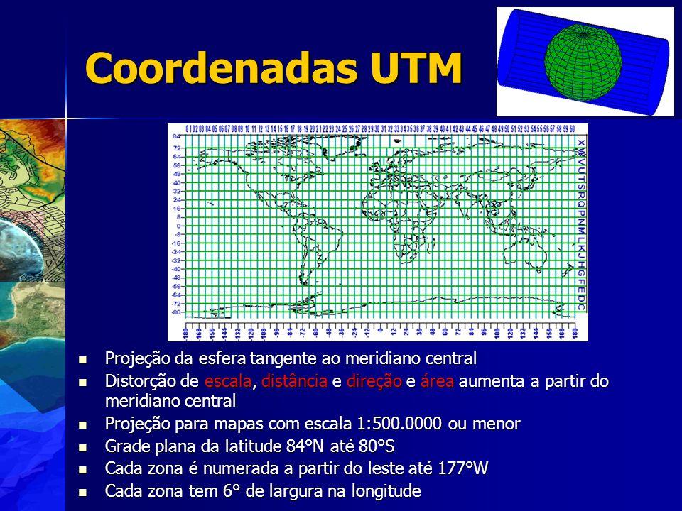 Coordenadas UTM Projeção da esfera tangente ao meridiano central