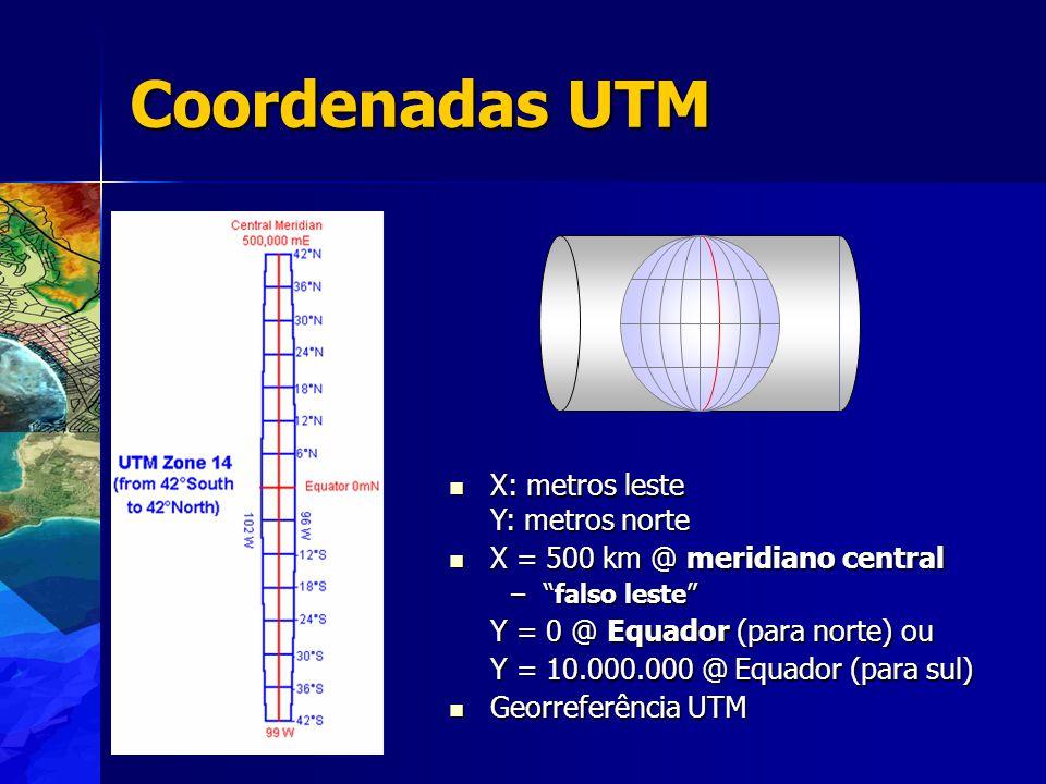Coordenadas UTM X: metros leste Y: metros norte