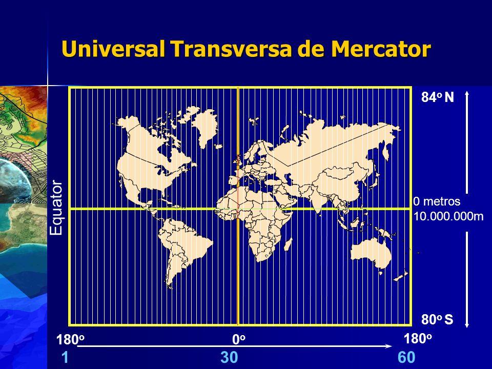 Universal Transversa de Mercator