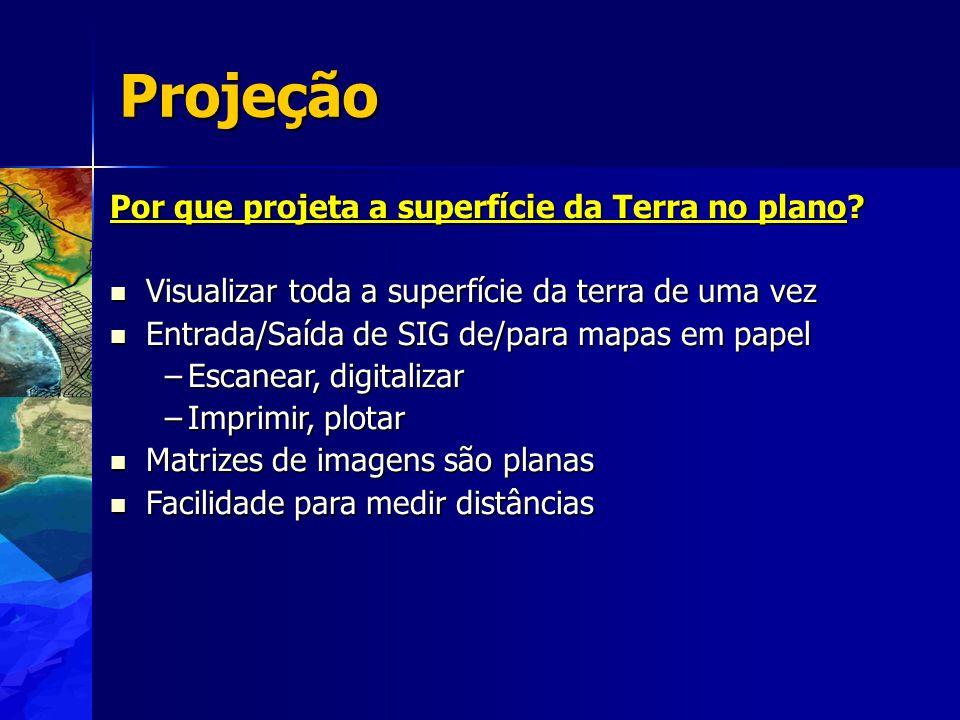Projeção Por que projeta a superfície da Terra no plano