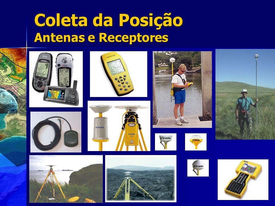 Coleta da Posição Antenas e Receptores