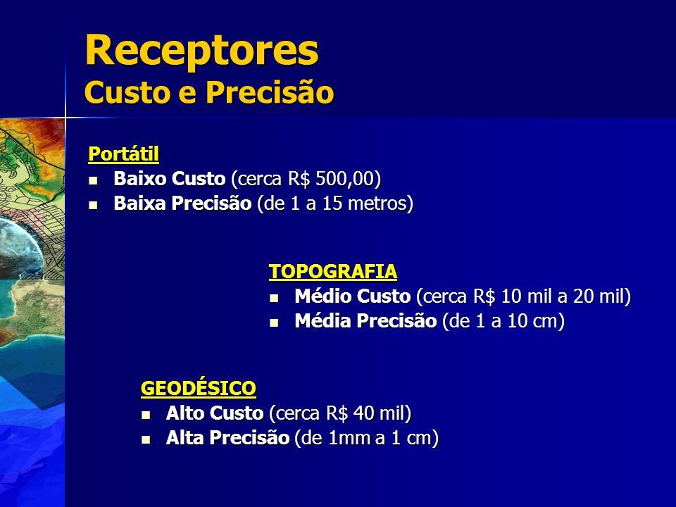 Receptores Custo e Precisão