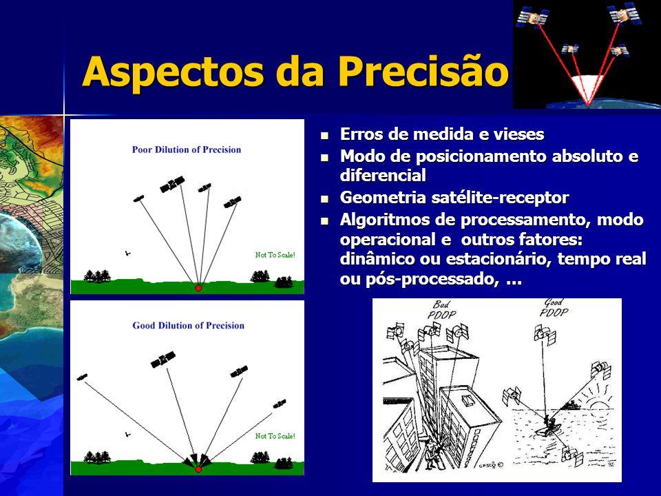 Aspectos da Precisão Erros de medida e vieses