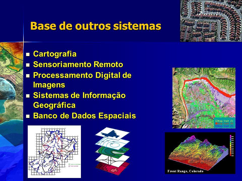 Base de outros sistemas