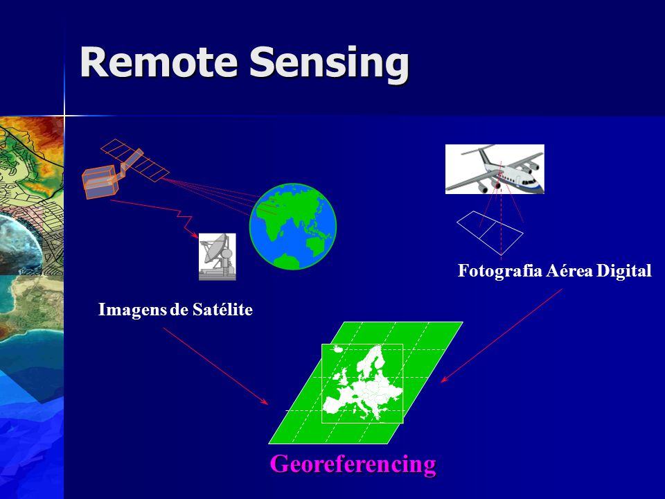 Remote Sensing Georeferencing Fotografia Aérea Digital