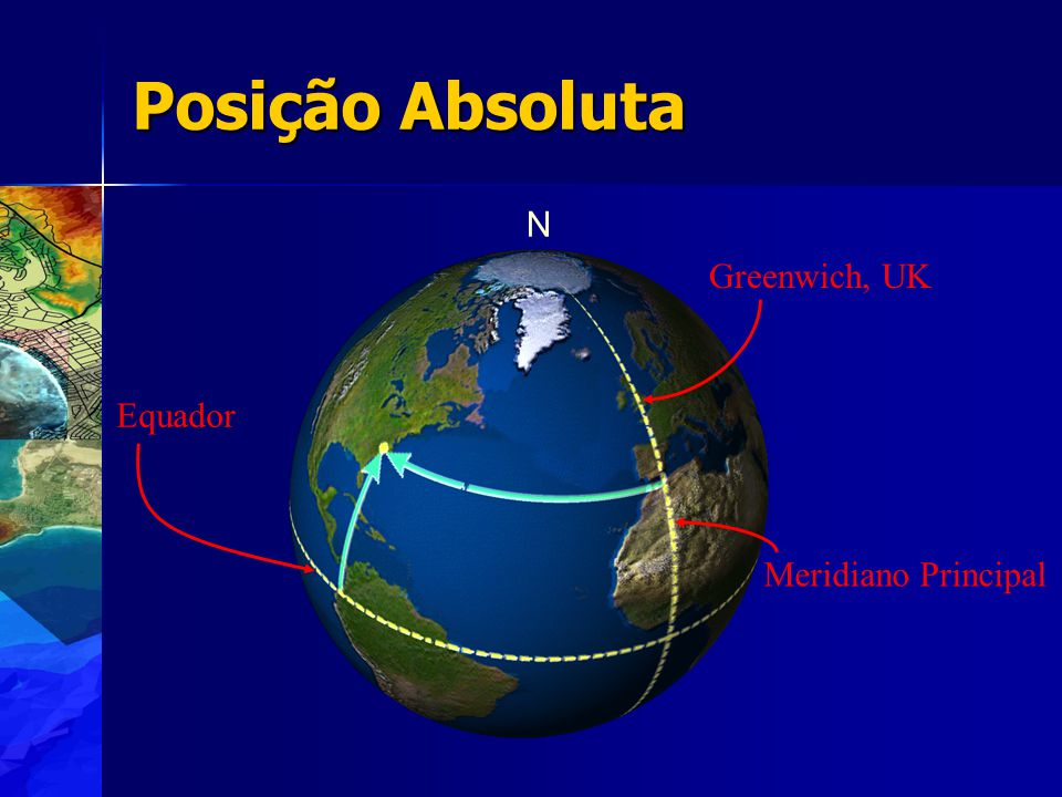 Posição Absoluta N Greenwich, UK Equador Meridiano Principal